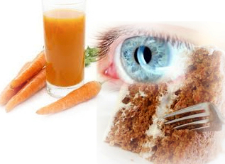 Do Carrots Improve Eyesight?